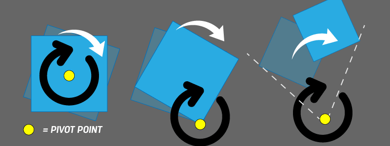 move the pivot point illustration